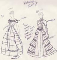 Victorian dress and crinoline by ellen1193