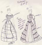 Victorian dress and crinoline