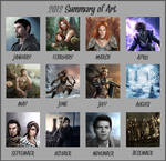 2012 Summary of Art