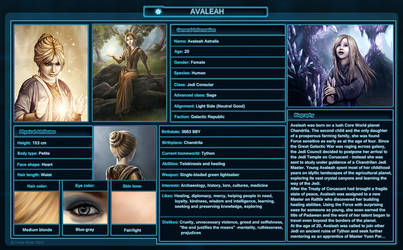 Character Sheet: Avaleah