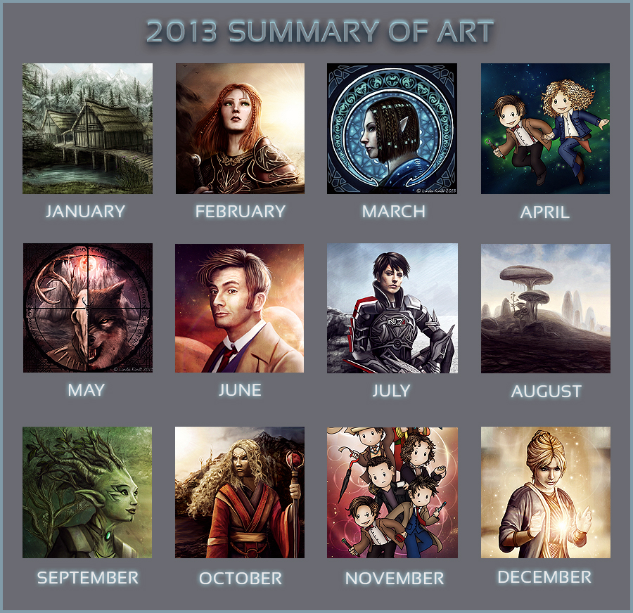 2013 Summary of Art by Isriana