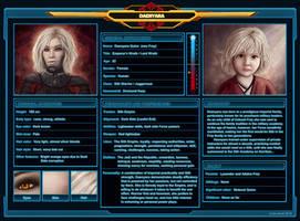 Character Sheet: Daenyara