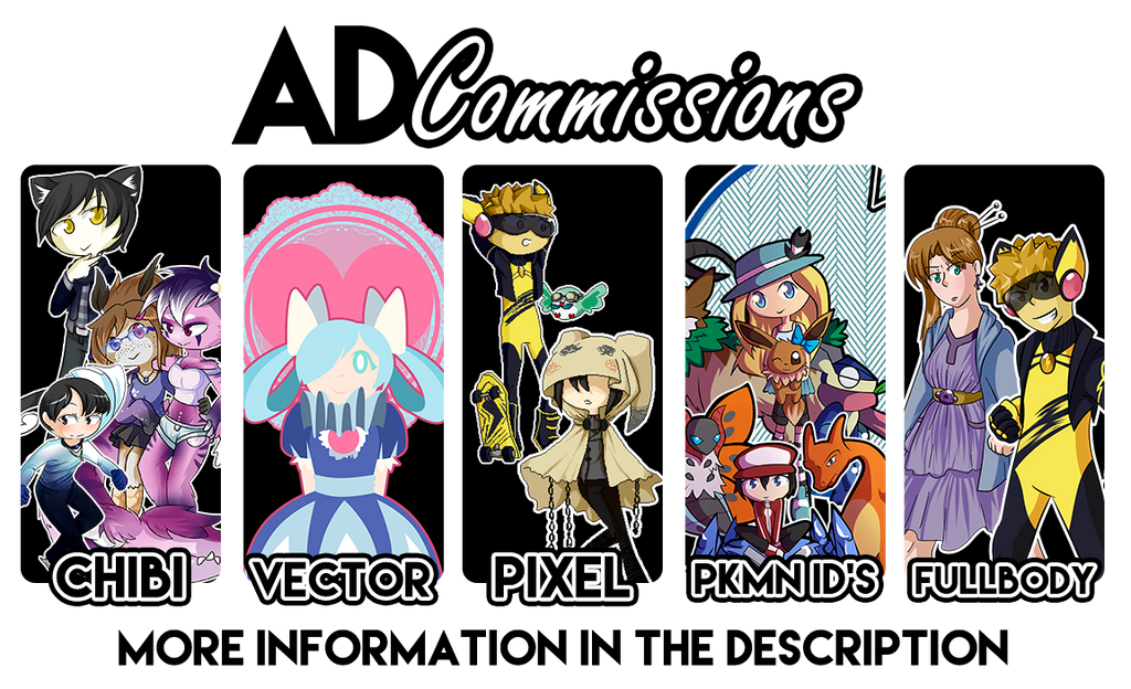 ADCommissions Chart by ADSanika