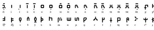 Lasdani - chart with IPA by Artaxes2