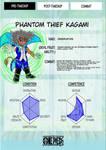 One Piece OC Kagami Profile 2