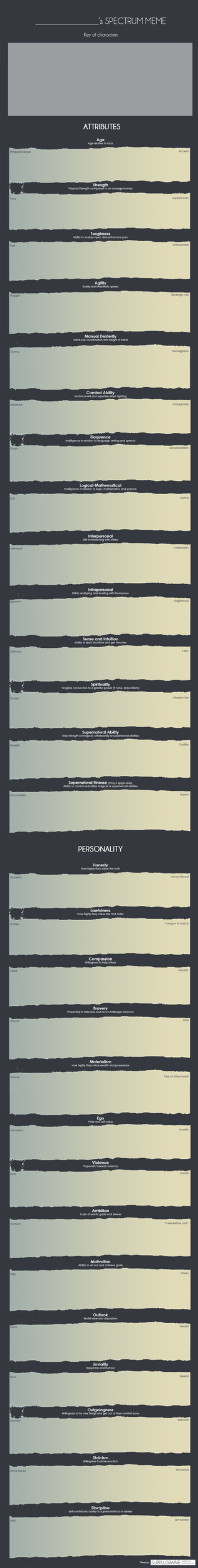 Character Spectrum Meme - Blank Template by SurplusRaine
