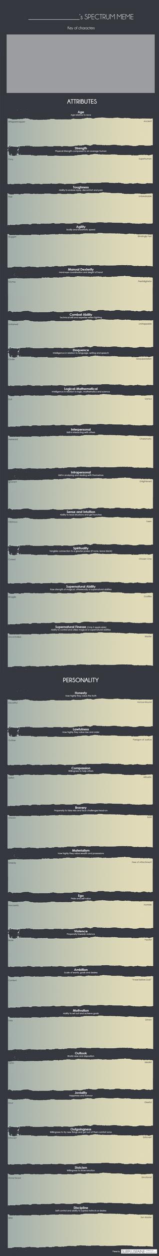 Character Spectrum Meme - Blank Template