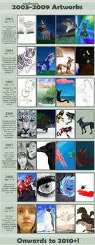 2003-2009 arts