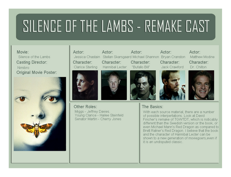 "a movie analysis of the silence of the lambs A fundamental difference between ""the silence of the lambs"" and its sequel, ""hannibal,"" is that the former is frightening, involving and disturbing, while the latter is merely disturbing."