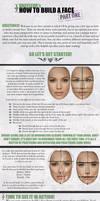 Building a Face: PART ONE by unefleur