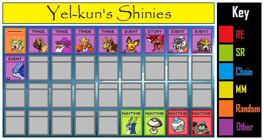 My Shiny Pokemon Profile by Rotom310-v2