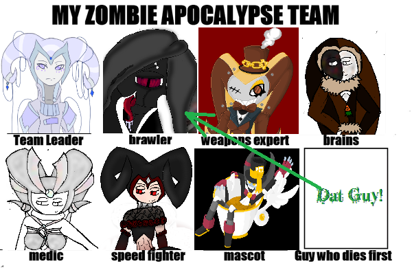 Anime Zombie Characters : My anime zombie apocalypse by eccentric watts on