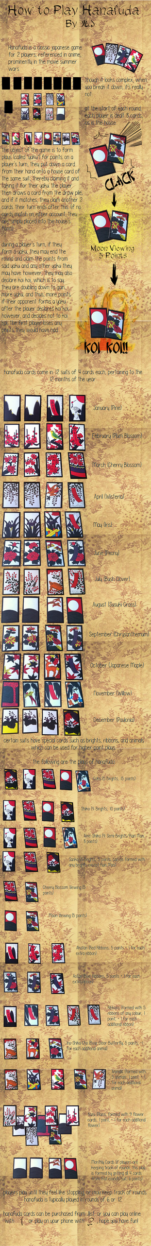 How To Play Hanafuda by Choco-la-te