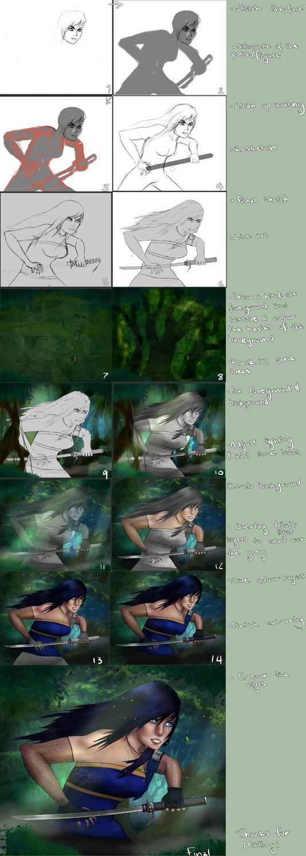 Charlotte ( Naruto OC ) Steps