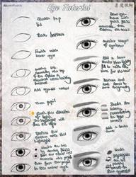 Semi-Realistic Eye Tutorial