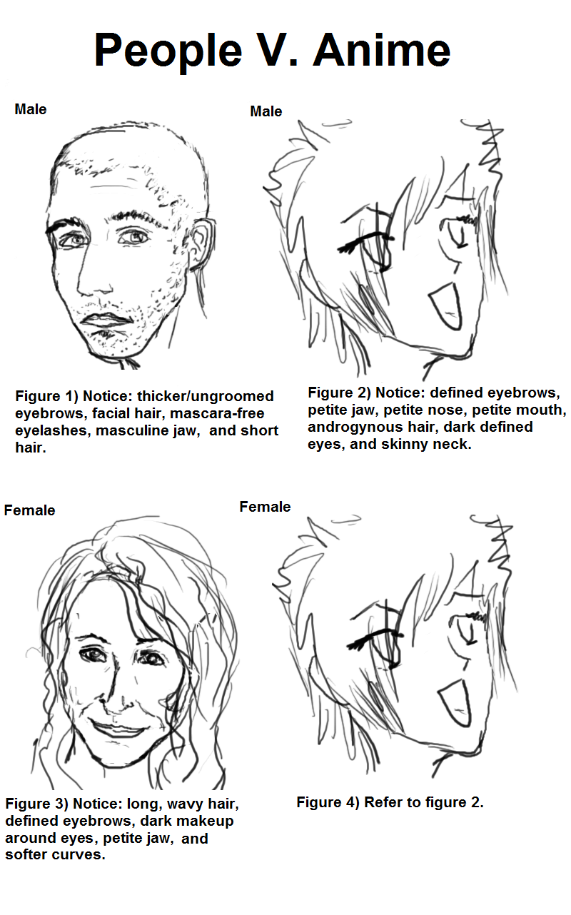 The Difference Between Male And Female Facial Expressions