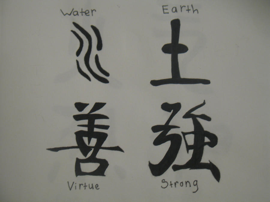 The Chinese Characters From Avatar By Firestrike22 On Deviantart