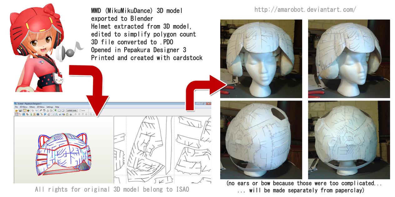 Nekomura Helmet Process Pepakura Etc By Amarobot On Deviantart