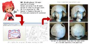 Nekomura Helmet Process (Pepakura, etc.)