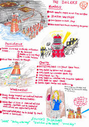The Dalek Empire Faction page by cpmcpm13