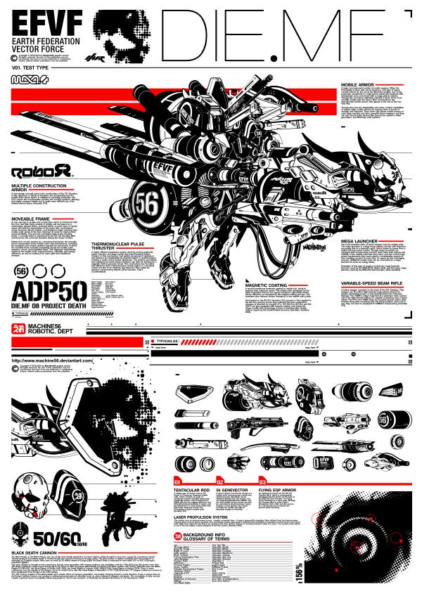 DIE.MF by machine56