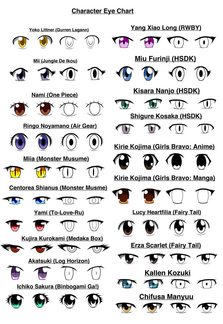 Character eye chart page by oxdarock on deviantart character eye chart page by oxdarock geenschuldenfo Choice Image