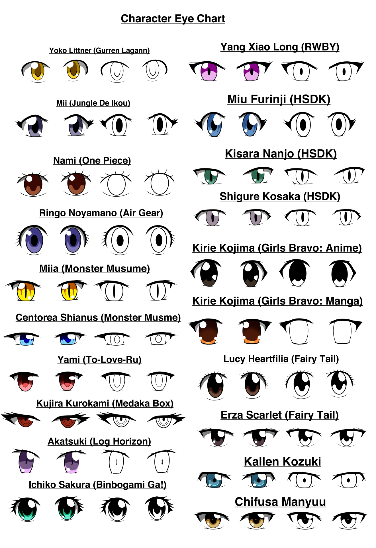 Anime Characters With 3 Eyes : Character eye chart page by oxdarock on deviantart
