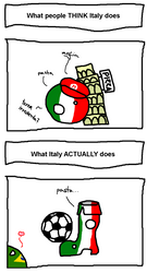 What Italy actually does