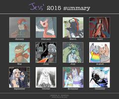Summary 2015 by JessicaKKowton