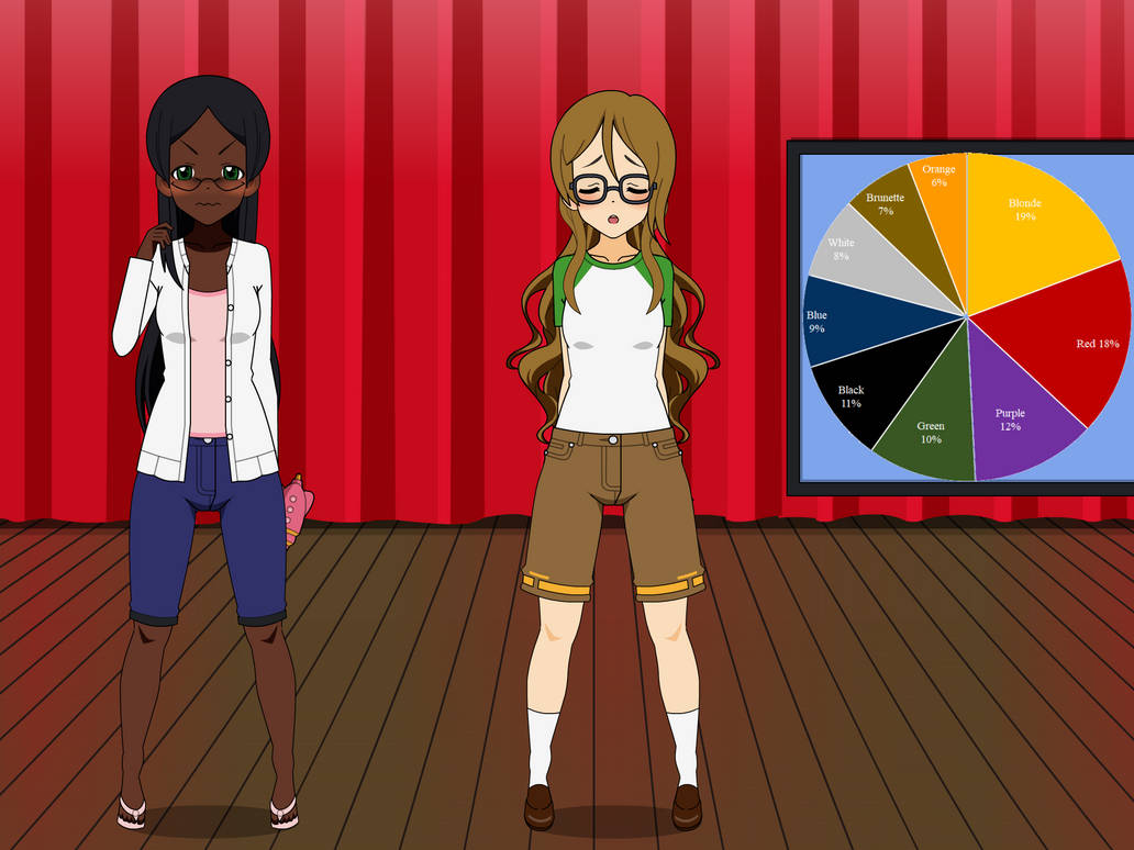 Choose The Change Stage 3 By Odachi65 On Deviantart