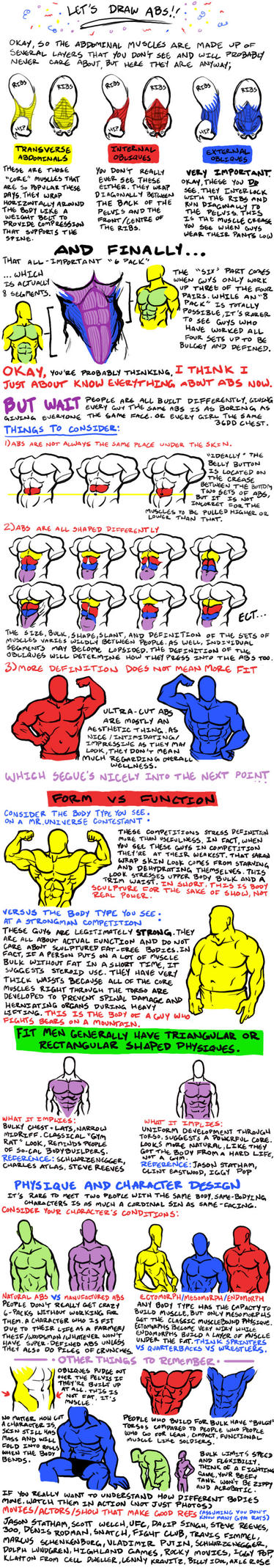 Abdomination: How to draw beef by Coelasquid