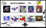 My Other Top 10 Bats