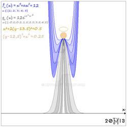 Mathematical Christmas Angel