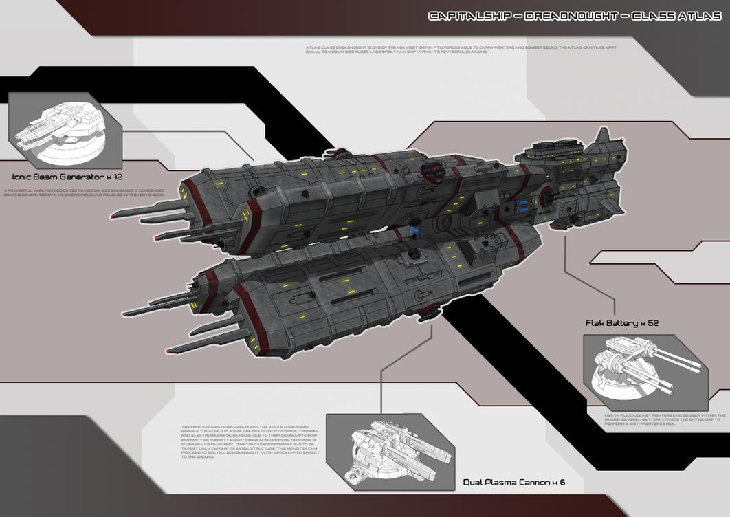 CapitalShip - Dreadnought - Class Atlas by Lock-Mar