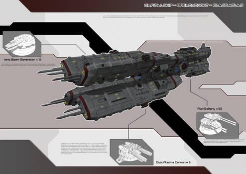 CapitalShip - Dreadnought - Class Atlas