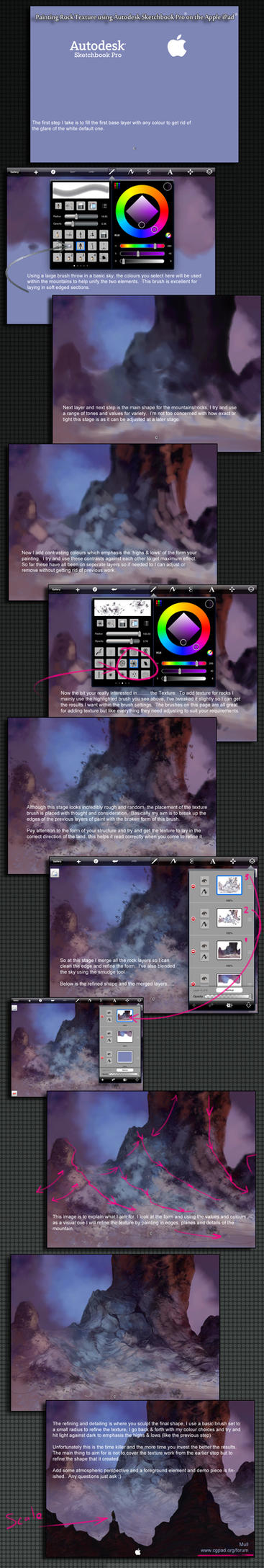 iPad  Sketchbook Pro Tutorial by Mull-Art