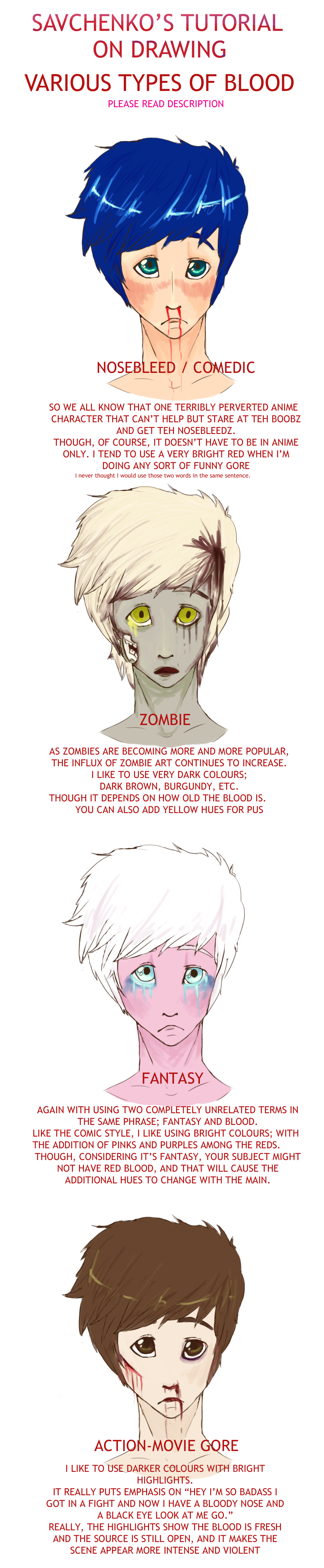 Blood Tutorial By Savchenk0