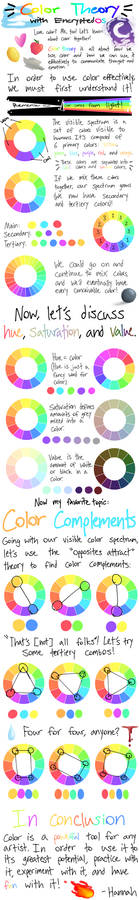 Color Theory with EncryptedOS: Understanding Color