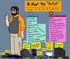 Meet the Alleged Artist by Luprand