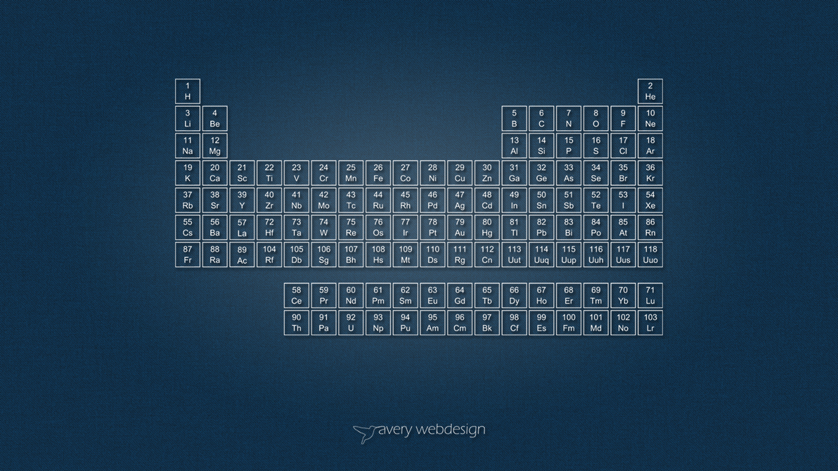 Periodic table denim wallpaper in blue by averywebdesign for Table wallpaper