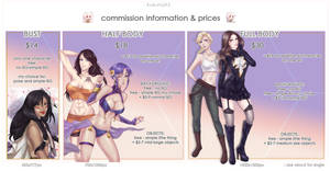 Commissions Information 2019