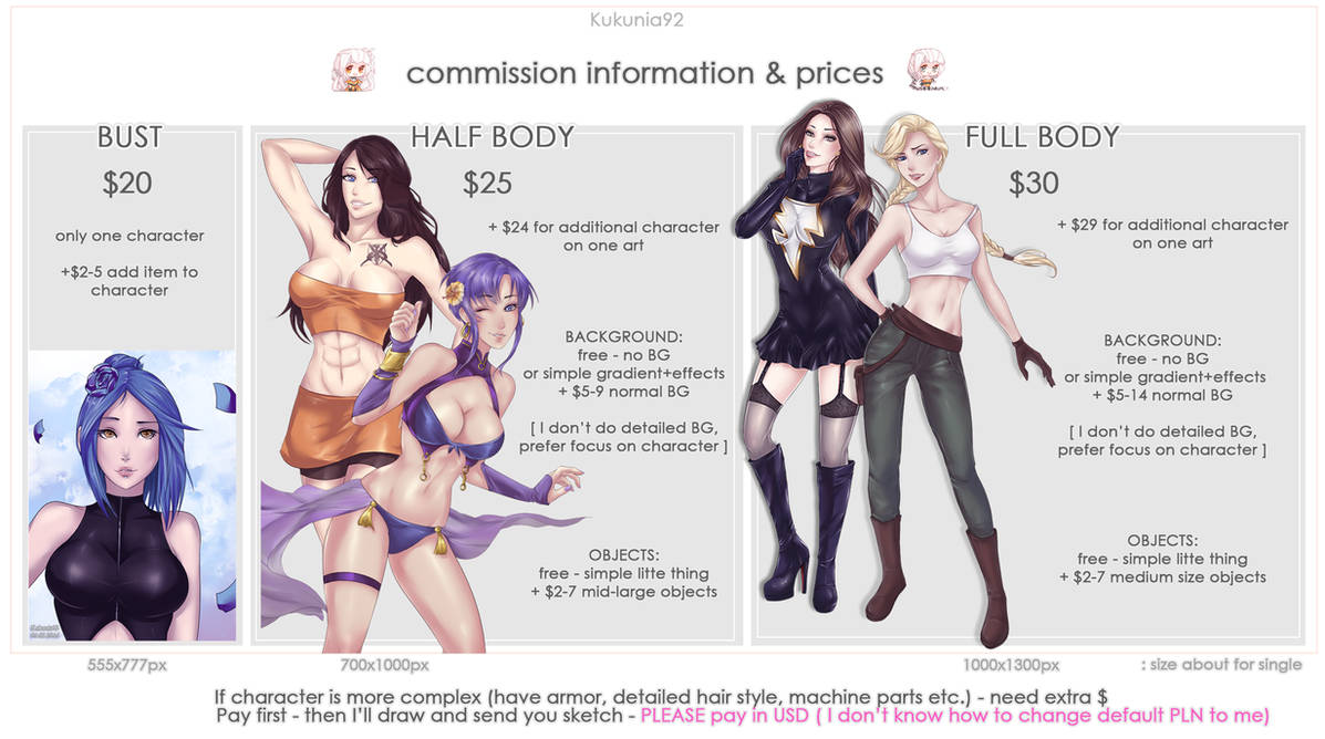 Commissions Information 2020