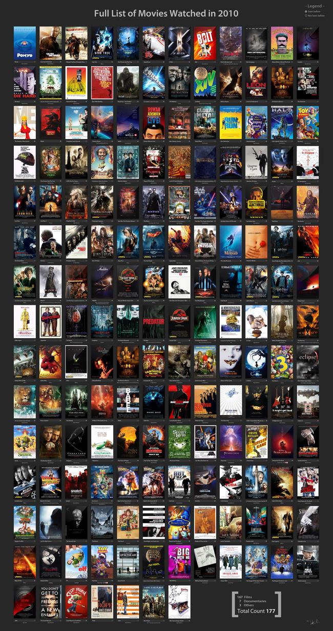 2010 Full Movie List by jakerno88 Bkkz2zqL