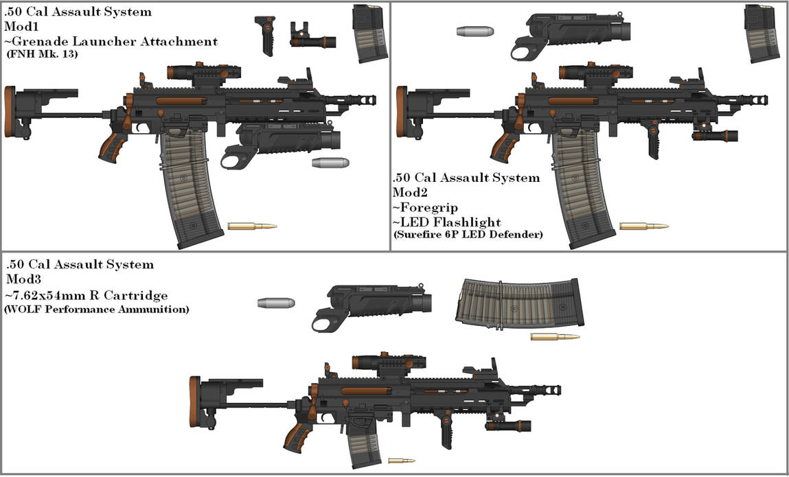 50 Cal Assault System by ArchievalTome on DeviantArt