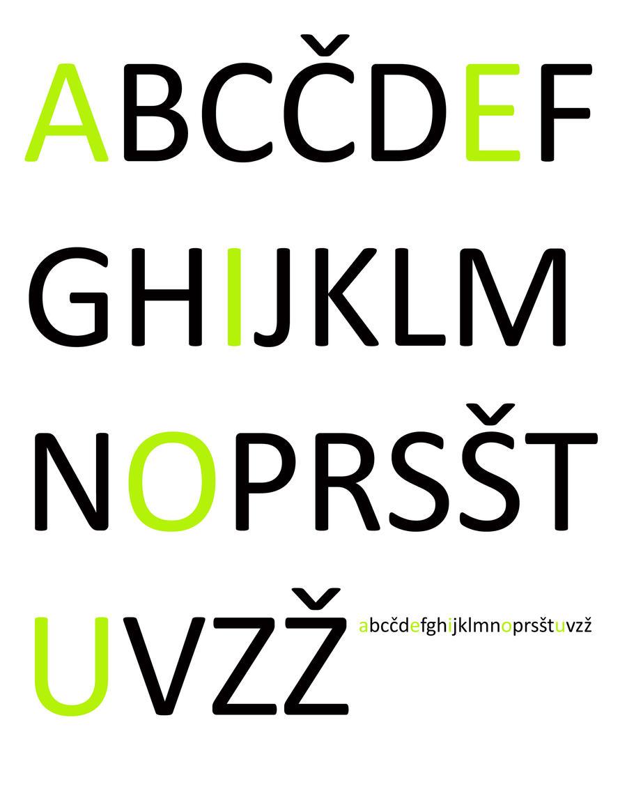 Croatian Alphabet Slovene alphabet by