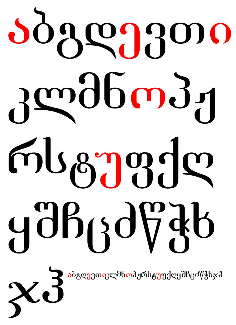 Georgian Alphabet by sternradio7 on DeviantArt