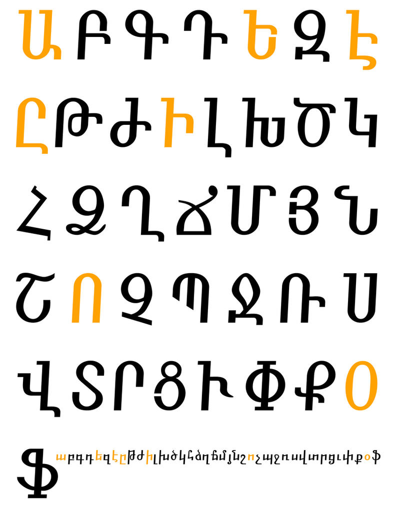 Armenian Alphabet by sternradio7