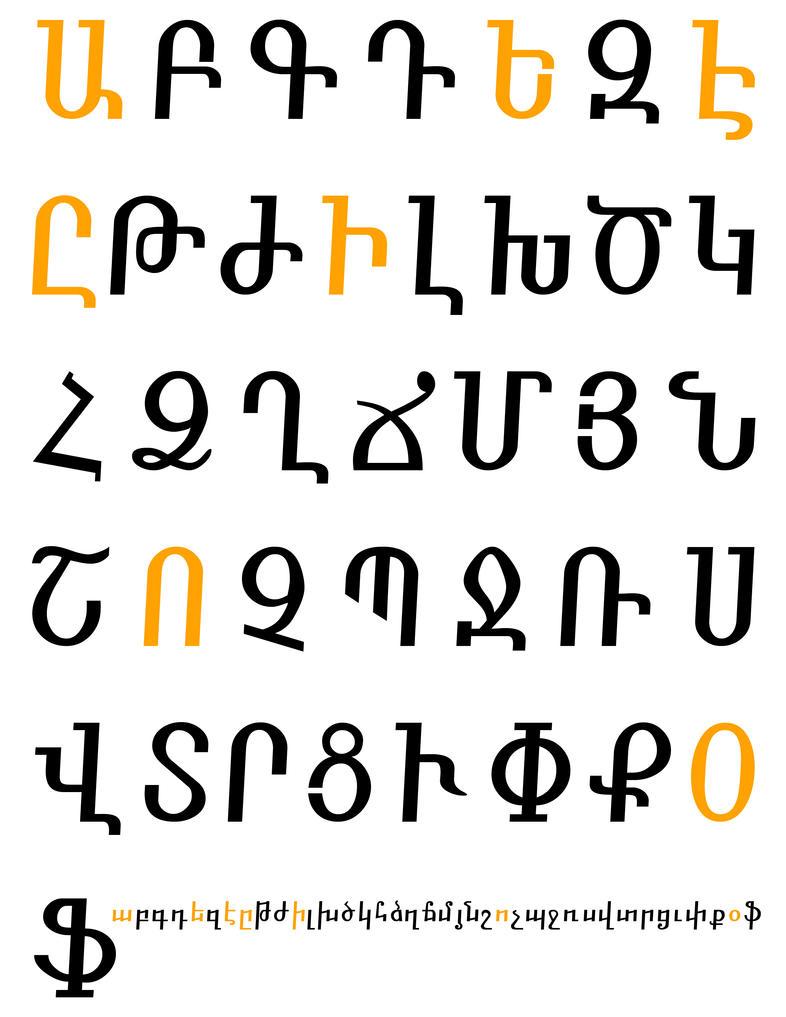 Armenian Alphabet by sternradio7