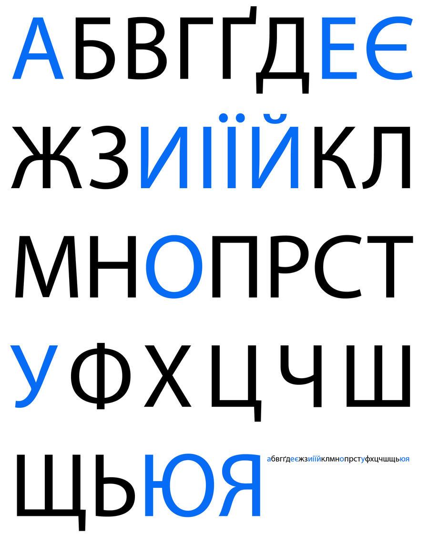 Ukrainian Writing Ukrainian alphabet