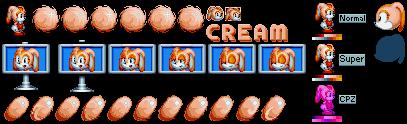 Cream the Rabbit (Classic) - Sonic Mania Style by DogeMayo